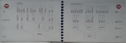 Polykem/Gulf Brochure - Inside 1 - Undated